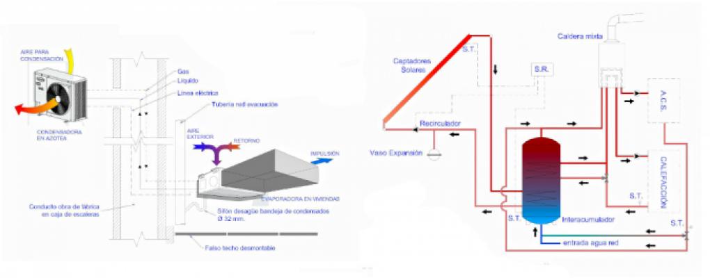 Dimensionado de instalaciones en la eficiencia energética de las viviendas (3ª edición)