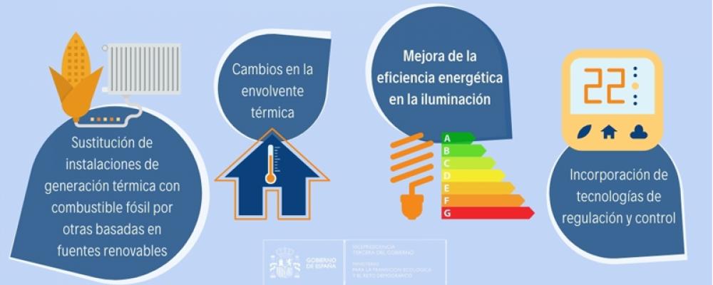 Publicado el RD 691/2021, ayudas para rehabilitación energética en edificios existentes en municipios de reto demográfico